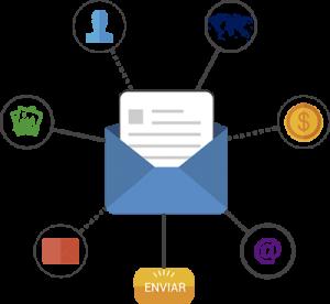 envio red mail