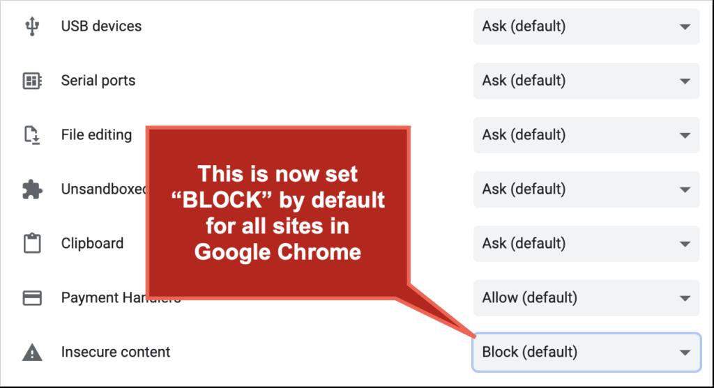 El contenido mixto está bloqueado en Google Chrome