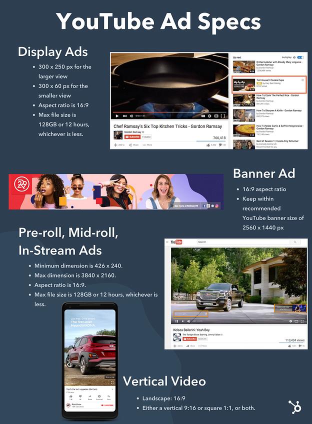 Tabla de especificaciones de anuncios de YouTube