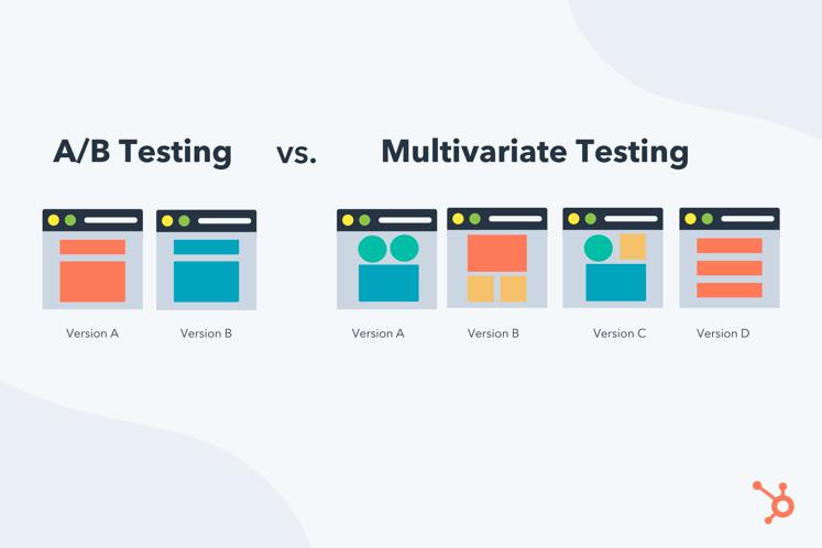 prueba multivariante vs prueba a / b